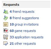 facebook requests